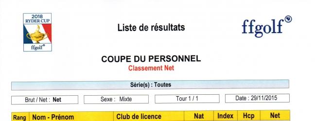 cpe personnel Net 1      024.jpg