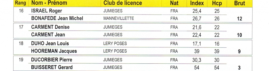 coupe du beaujoliais 2016   brut 1  128.jpg