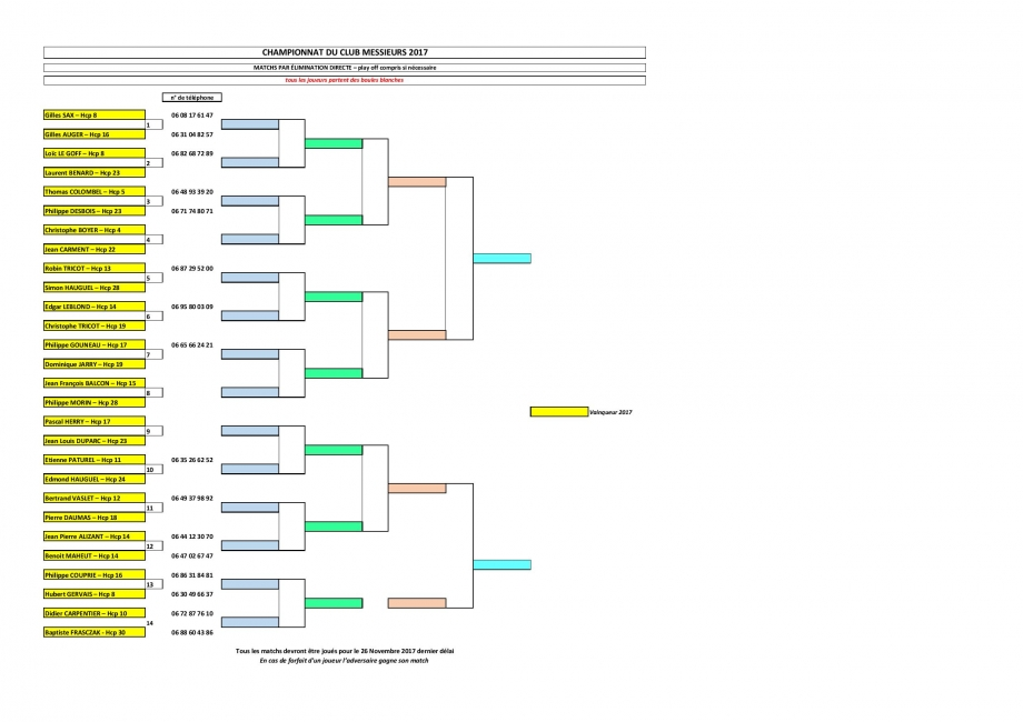 championnat Hommes 2017-page-001.jpg