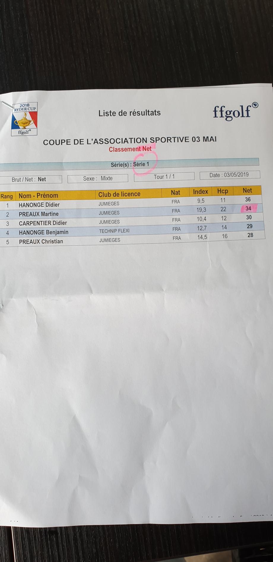 coupe ASSO resultat net 3 mai.jpg