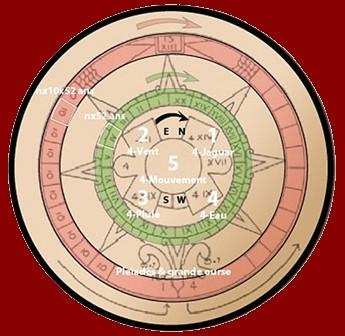 Crop circle, calendrier maya