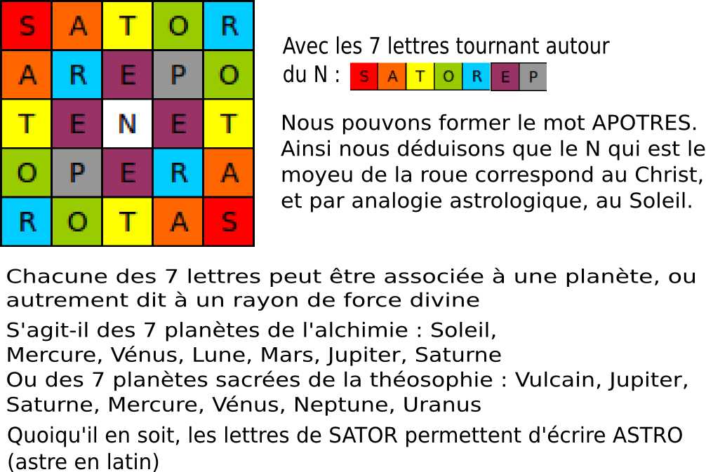 sator3.png