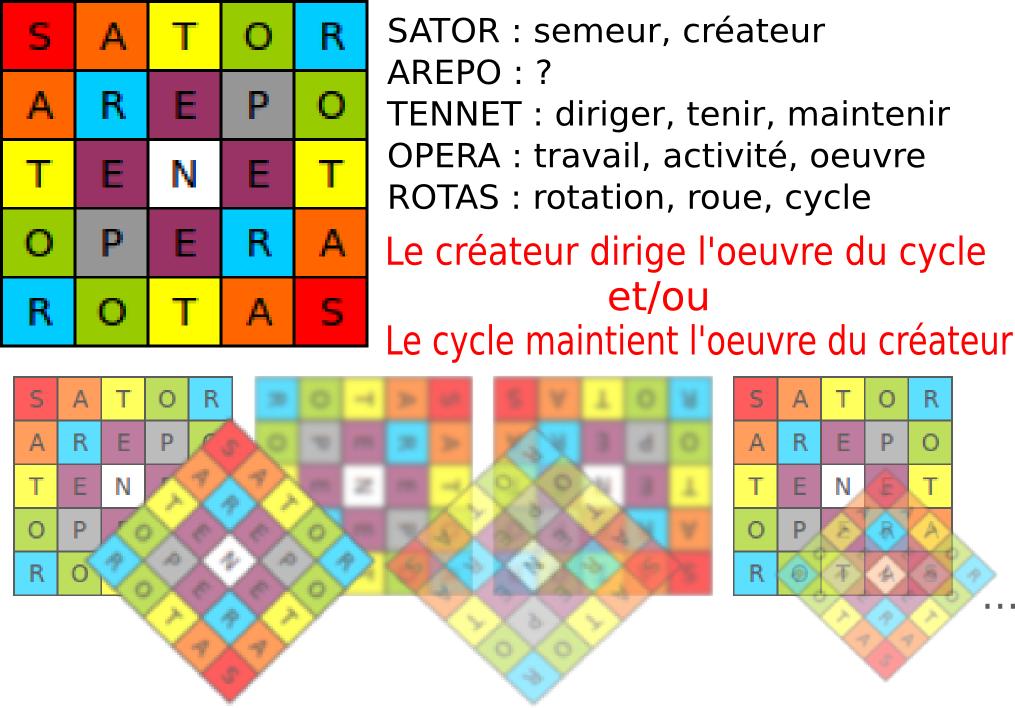 sator.png