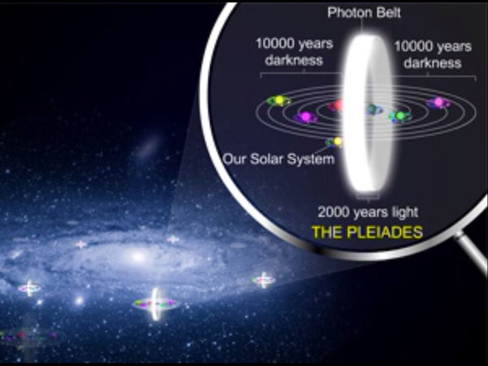 photon-belt-energy-in5d-1111.jpg