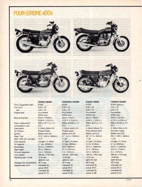 Cycle may 1977 a286.jpg