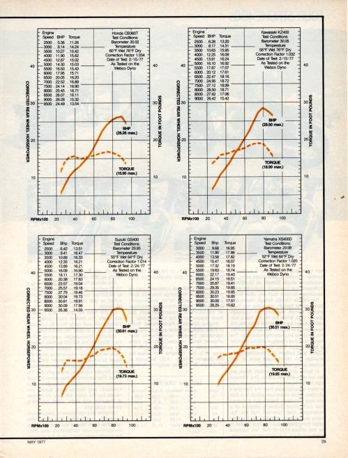 Cycle may 1977 a287.jpg