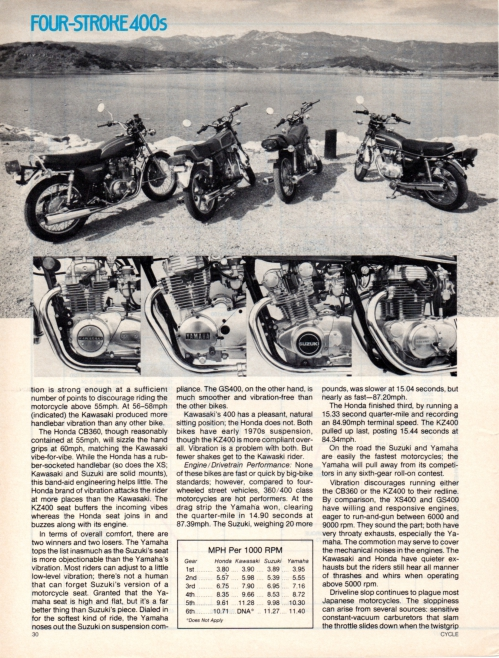 Cycle may 1977 a288.jpg
