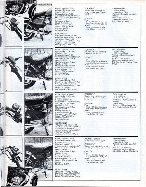 Bike avril 1982 Z440 ltd    385.jpg
