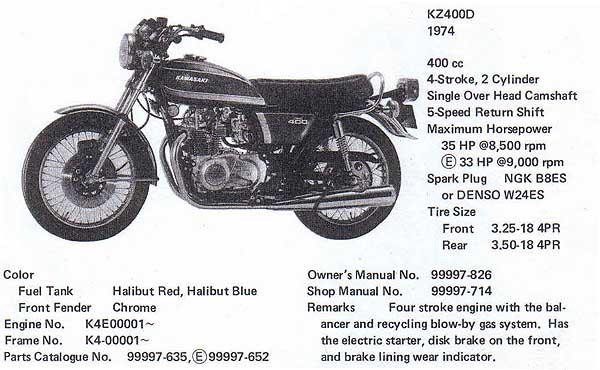 1974%20KZ400D.jpg