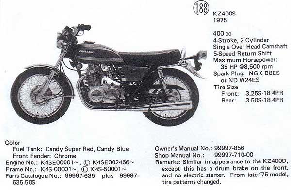 1975%20KZ400S.jpg