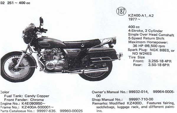1977%20KZ400%20A1%20A2.jpg
