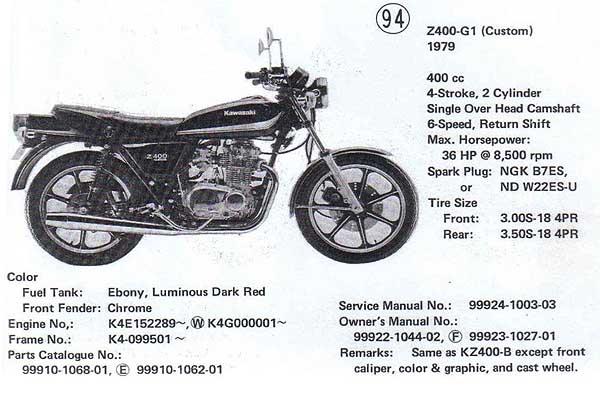 1979%20Z400-G1%20(CUSTOM).jpg