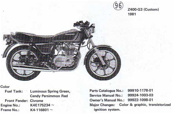 1981%20Z400-G3.jpg