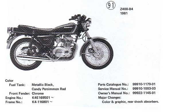 1981%20Z400-B4.jpg