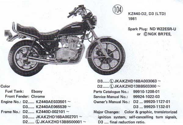 1981%20KZ440-D2D3%20(LTD).jpg