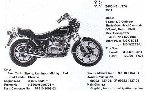 1981%20Z400-H3%20(LTD).jpg