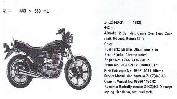 1982%20Z(KZ)440-G1.jpg