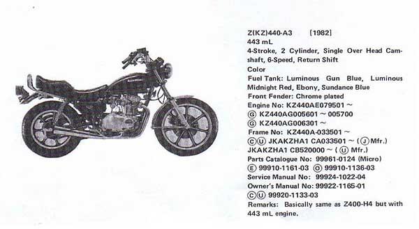 1982%20Z(KZ)440-A3.jpg