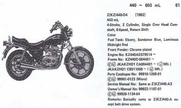 1982%20Z(KZ)440-D4.jpg