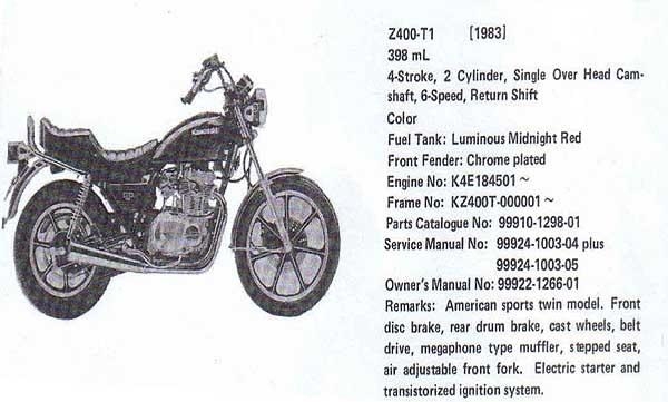 1983%20Z400-T1.jpg