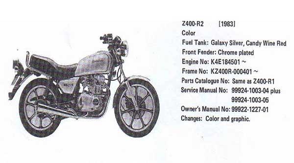 1983%20Z400-R2.jpg