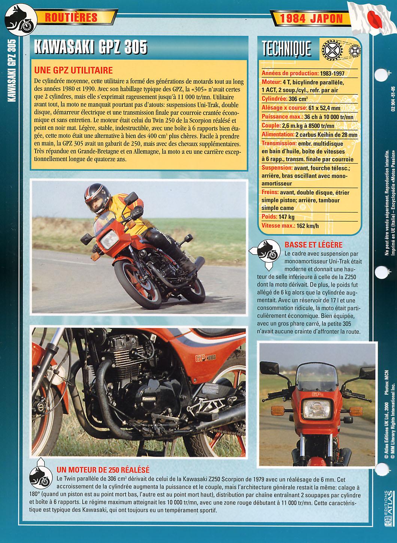 GPZ 305 fiche atlas.2.JPG
