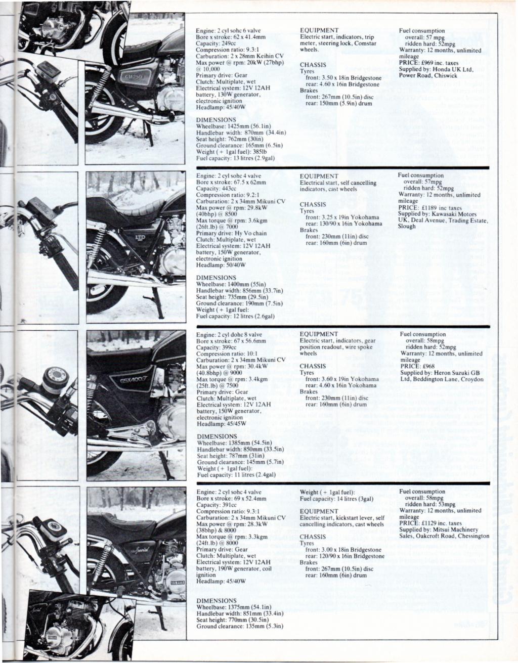 magazine bike avril 1982 essai du z440 ltd belt