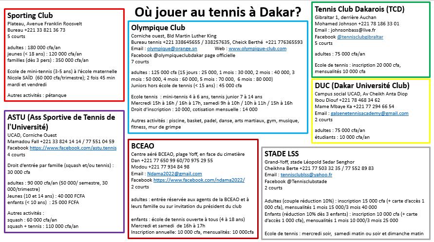 Òu jouer au tennis à Dakar.png