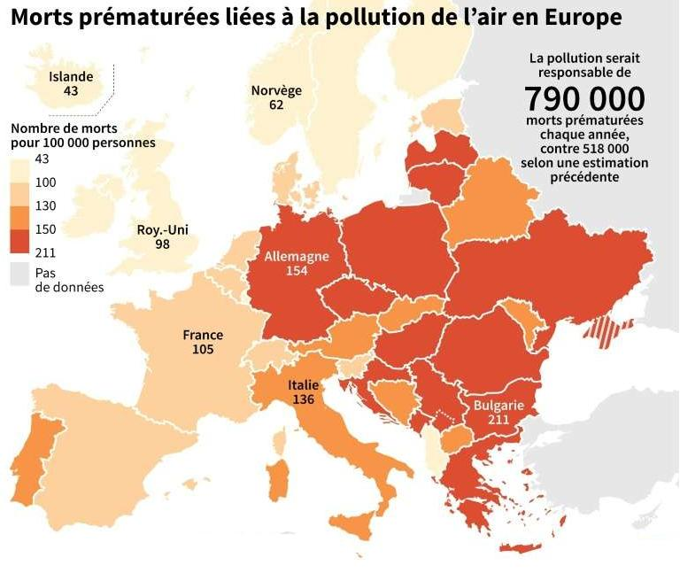 18.03.2019  -  ENVIRO . EUROPE . POLLUTION DE l'AIR.jpg
