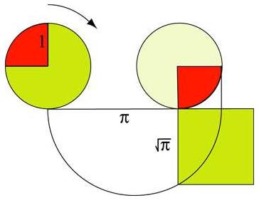 quadrature cercle.png