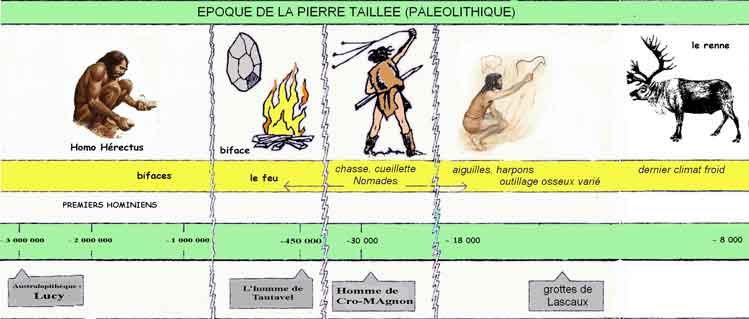 paleolithique5.jpg