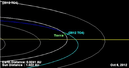 asteroide_2012_tc4.jpg