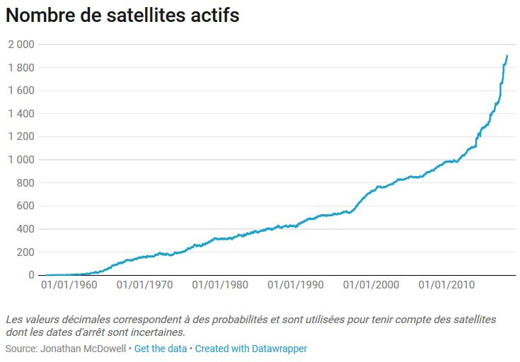 satellites2e.JPG