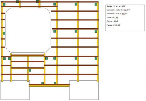 Plan de la structure terrasse