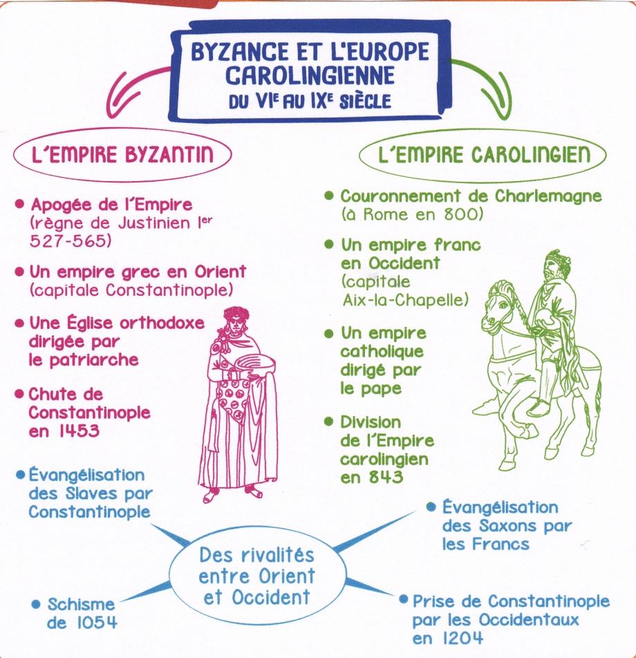 CM. Byzance et empire carolingien.jpg