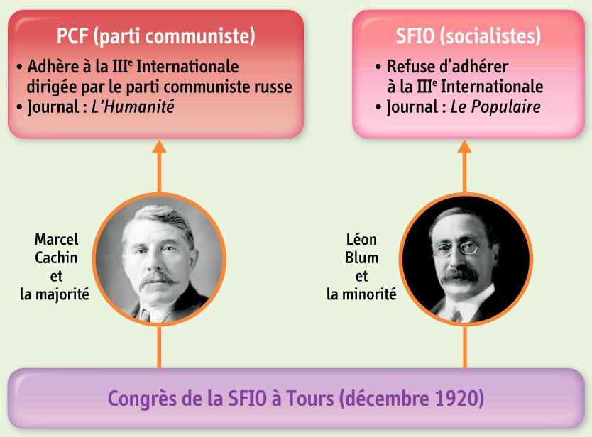 France. Congrès de Tours (3).png