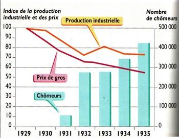 France. Crise des années 30 (1).jpg