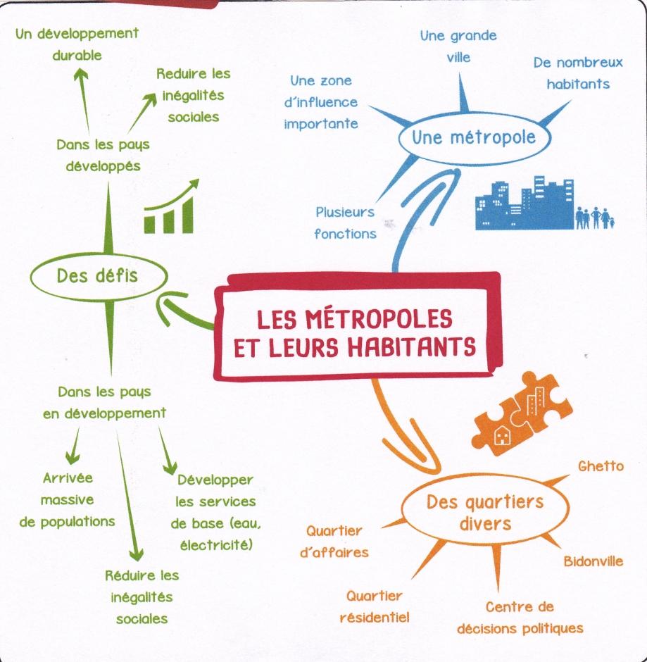 CM. Les métropoles et leurs habitants.jpg