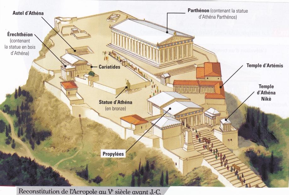 Athènes Acropole. Schéma.jpg
