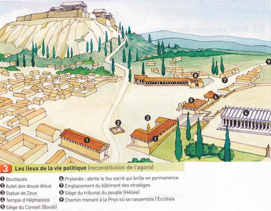 Athènes Agora. Reconstitution.jpg
