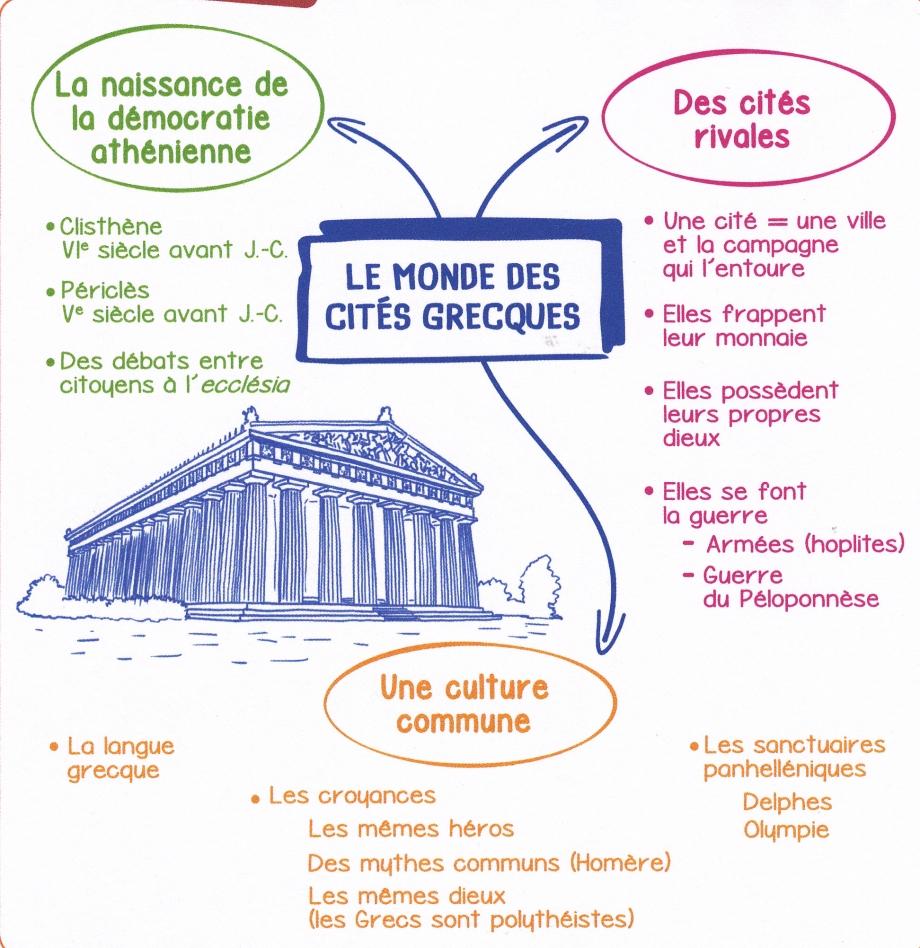 CM. Le monde des cités grecques.jpg