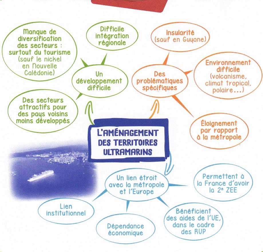 CM. Aménagement territoires ultramarins.jpg