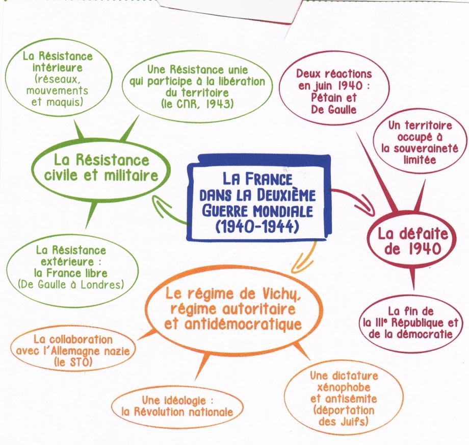 CM. La France dans la 2e GM.jpg