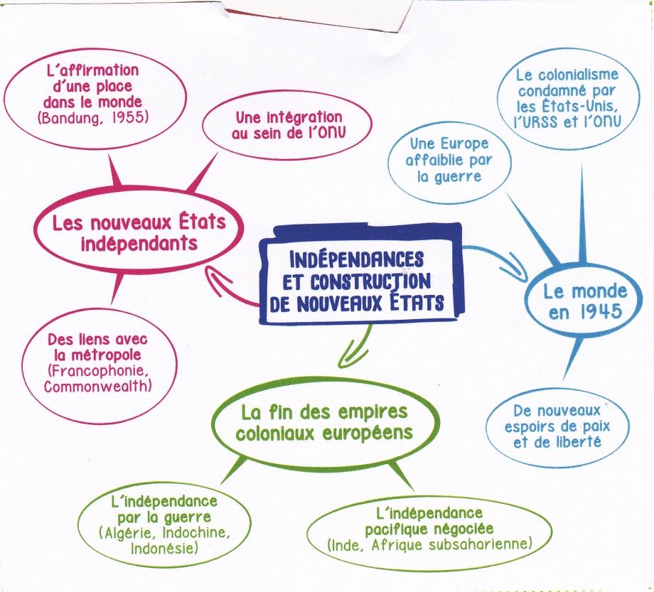 CM. Indépendances et constructions des nouveaux Etats.jpg