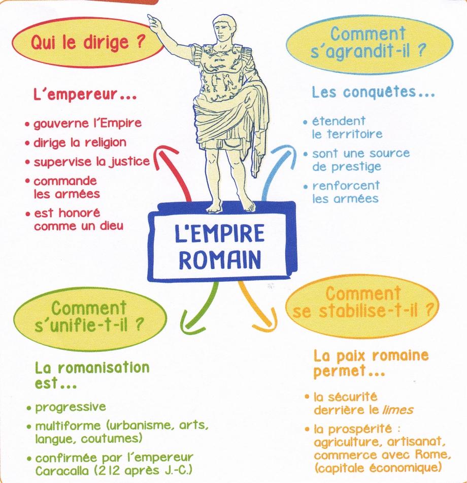 CM. Empire romain.jpg