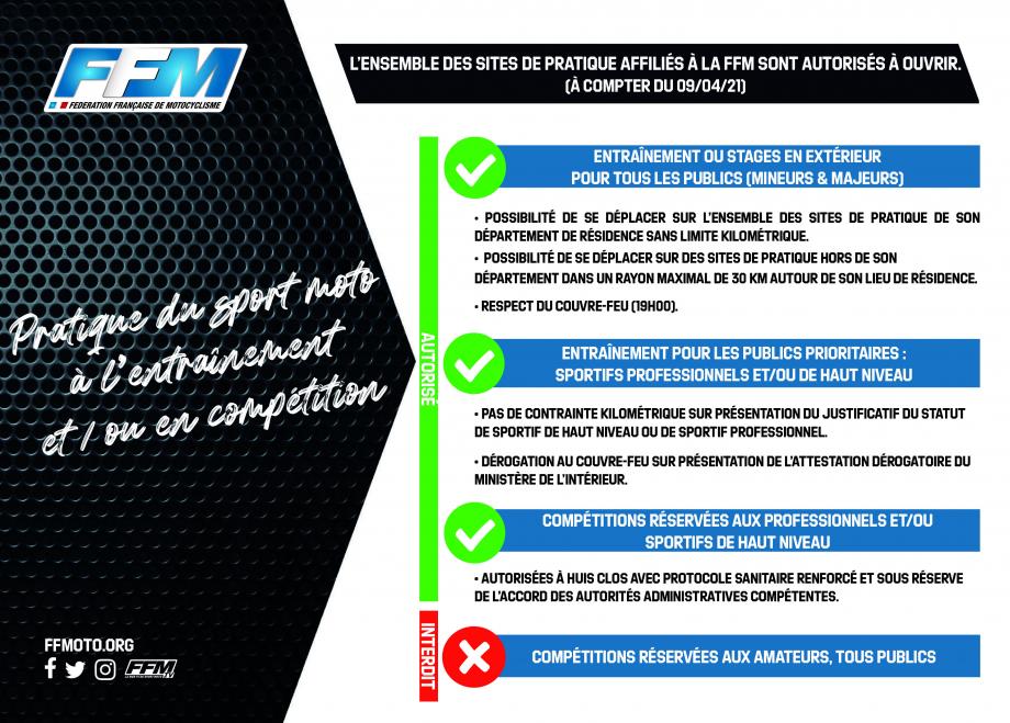 Declinaison_decisions_sanitaires_sport_moto_2021