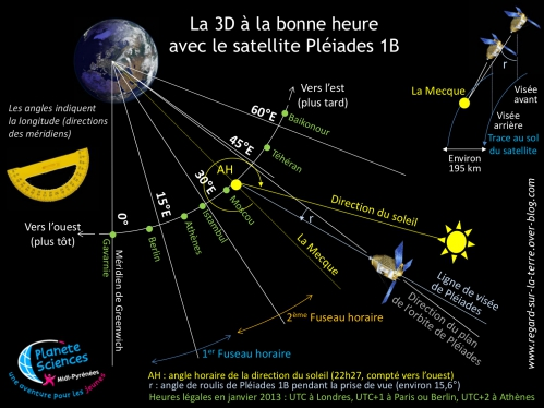 Satellite-Pleiades---La-3D-a-la-bonne-heure.jpg