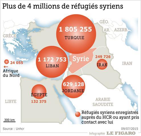 refugiés syriens.jpg