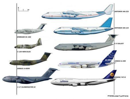 capacité avionstransport.jpg