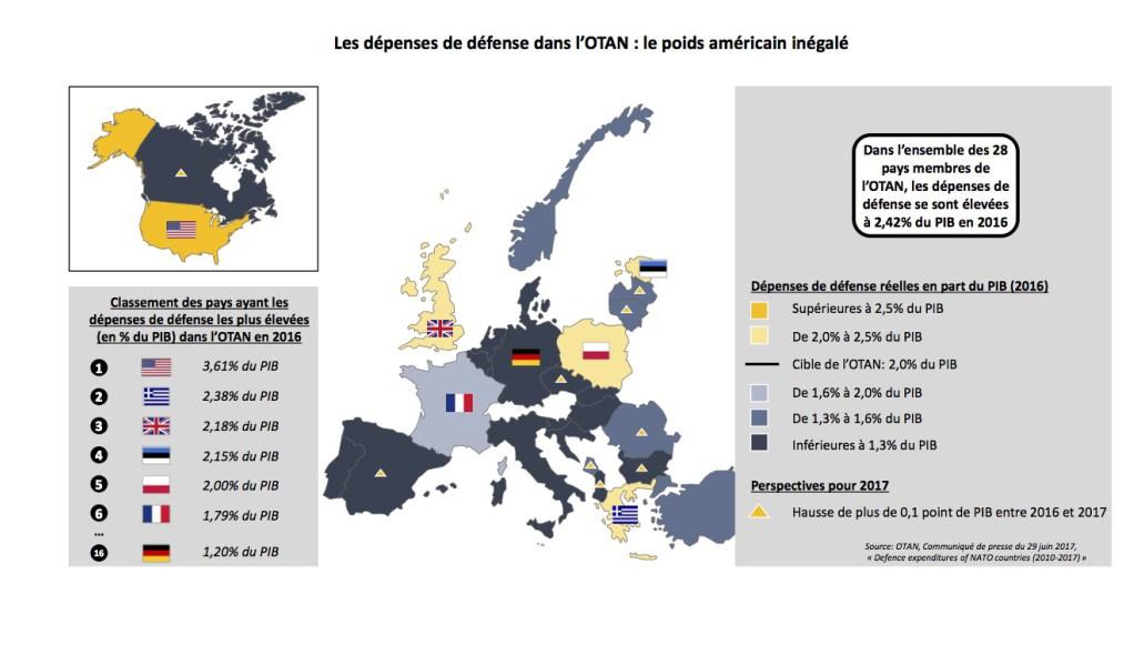 europe de la defense.jpg